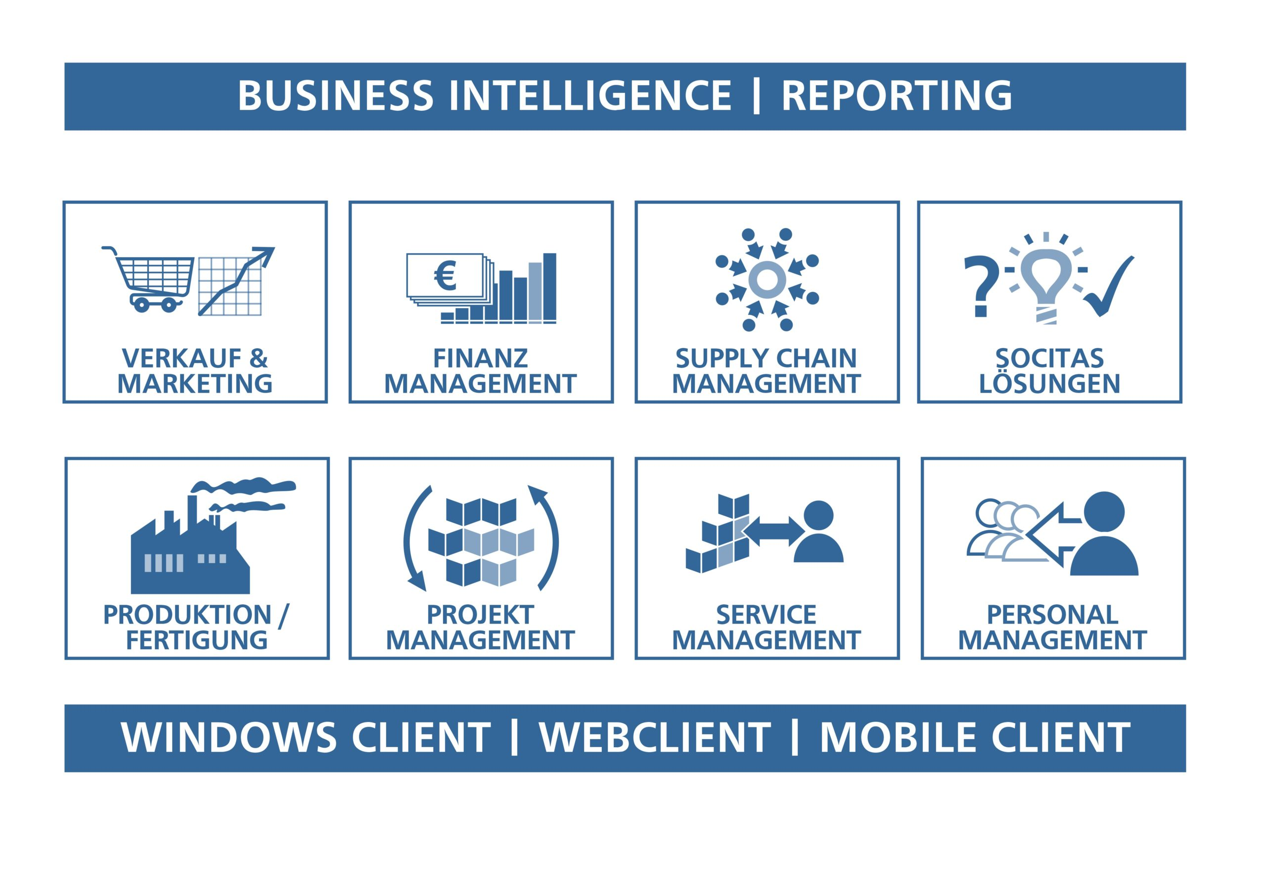 Microsoft Dynamics 365 Business central on-Azure